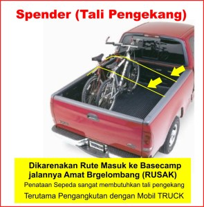 Spander Pengaman Sepeda